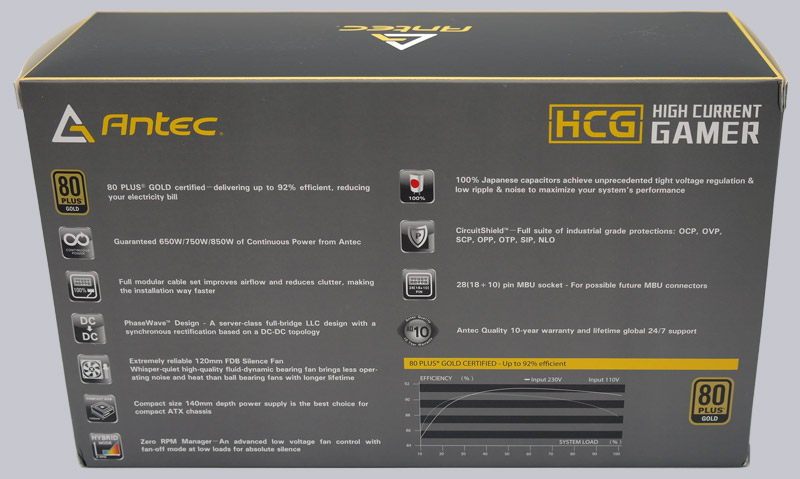 Antec HCG 750W Gold Power Supply Review