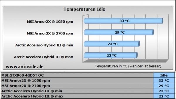 arctic_accelero_hybrid_iii_140_27
