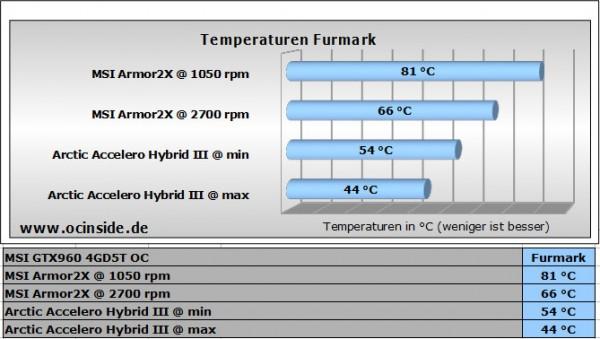 arctic_accelero_hybrid_iii_140_28