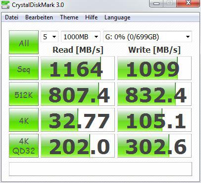 crucial_mx200_250gb_cdm_sata3_raid0_3x
