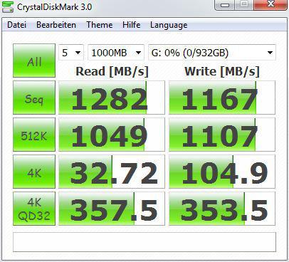 crucial_mx200_250gb_cdm_sata3_raid0_4x