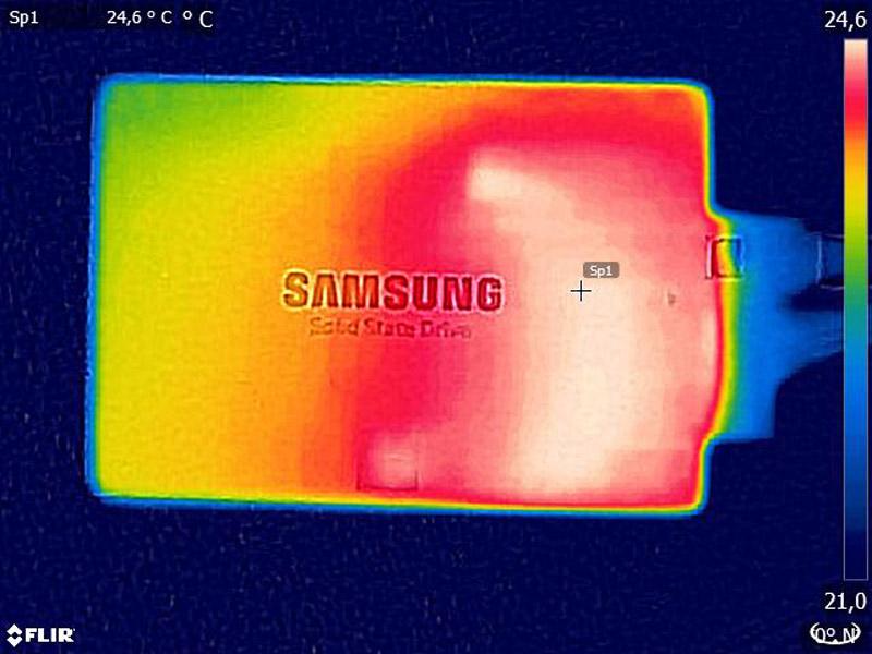 Samsung SSD 860 Pro vs Samsung SSD 860 Evo Test Aufbau
