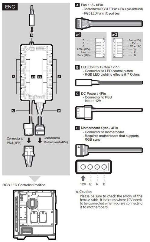 Zalman Z7 Neo Review Fan Control And Lighting